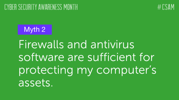 Myth 2: Firewalls and antivirus software are sufficient for protecting my computer's assets.